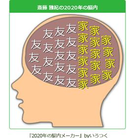 斎藤  雅紀の2020年の脳内 (1)