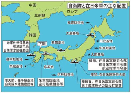 日本全土の米軍基地化
