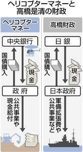東京新聞2016年8月11日�