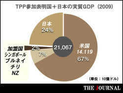 TPP_graph2