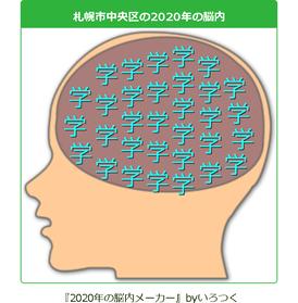 札幌市中央区の2020年の脳内