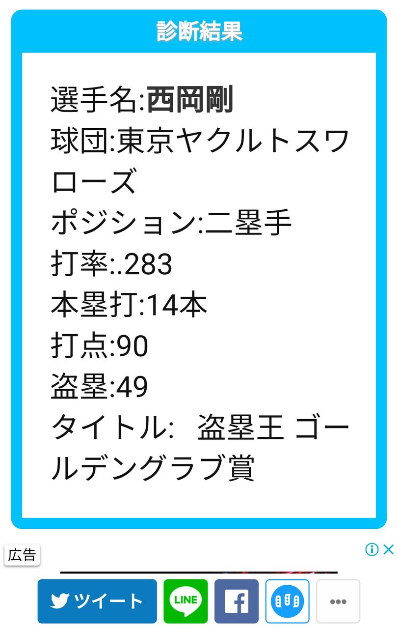 【朗報】西岡剛さん、ヤクルトで大復活を遂げられる模様