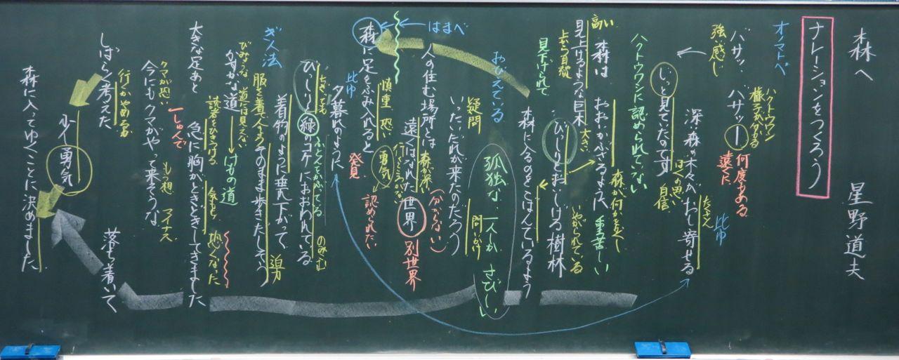 国語 小学校5年生 国語 : ... ブログ:6年生国語「森へ」13-2