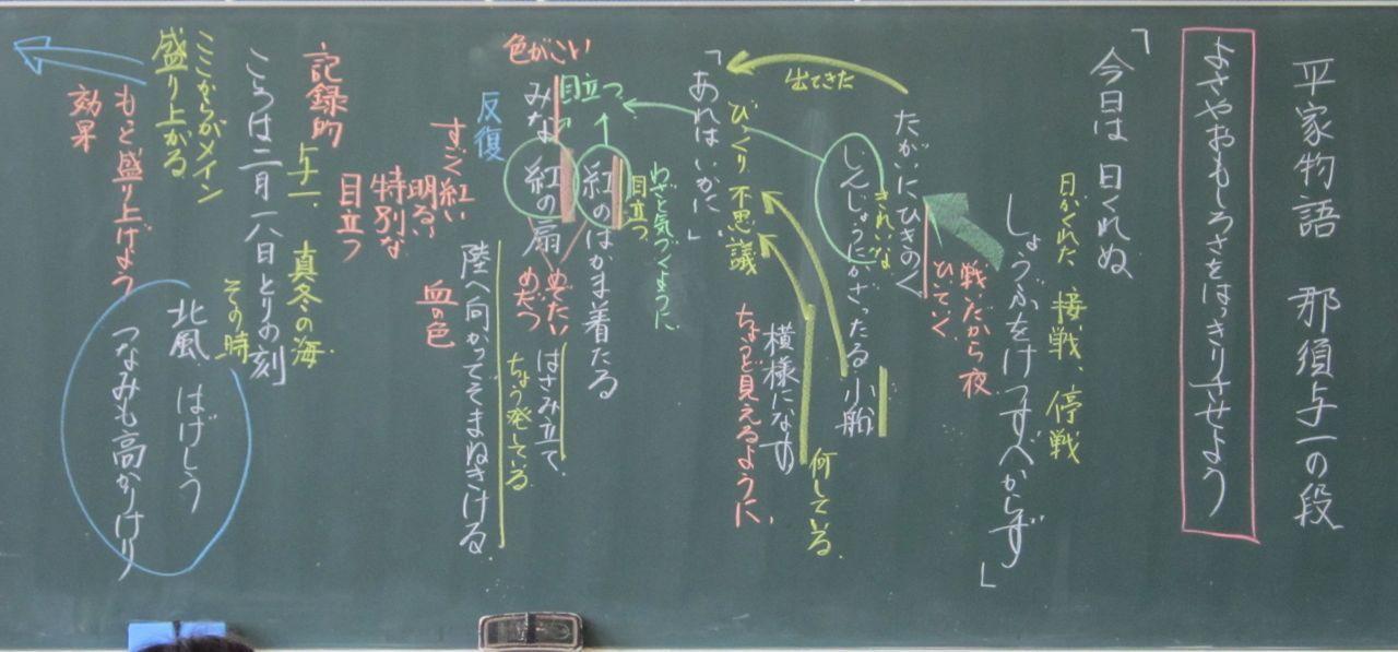 「教育実践を語る」服部英雄のブログ                weavingbe
