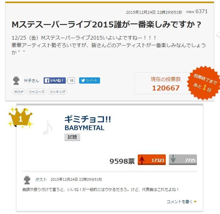 【衝撃】BABYMETAL最強ソングギミチョコの2年間の再生数が韓国の新人アイドルに1ヶ月で抜かれる [無断転載禁止]©2ch.netYouTube動画>29本 ->画像>67枚