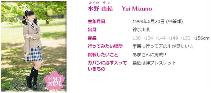 【エンタメ画像】YUIMETAL,「水野由結6月20日16歳 誕生日おめでとう」