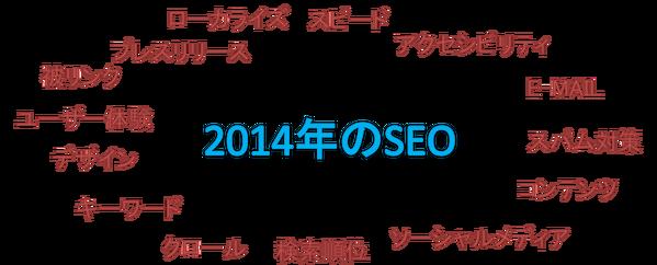 2014年のSEOの状況の画像