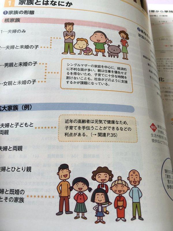 教科書にのってた2つの家族の既視感wwwwwww