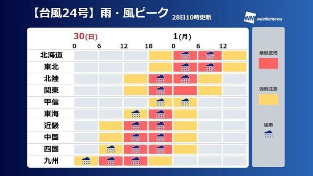 台風24号、ガチのマジで日本を滅ぼしにかかる