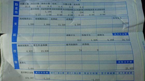【悲報】介護職で1ヶ月フルで働いた男性、1200円のマイナス支給wwwwwwwwwwwwwwwwwwwwwwwwwwwwww