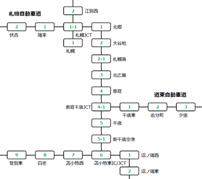 高速道路IC番号マップ(北海道)_blog用