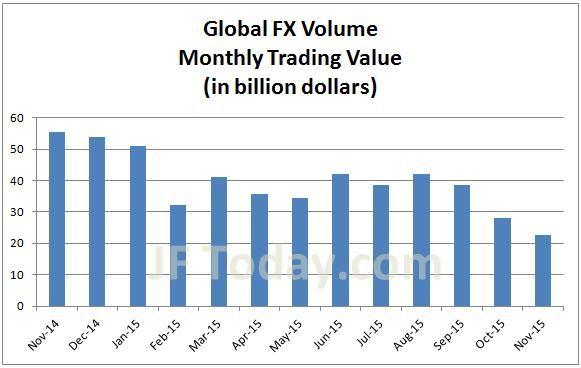 monex-global-fx-201511