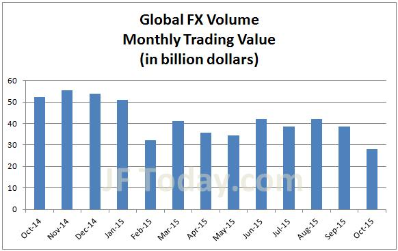 monex-global-fx-201510