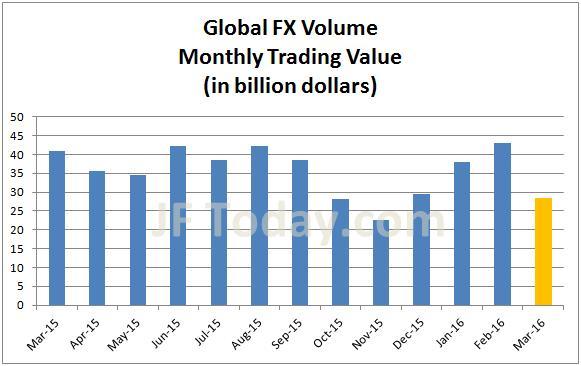 monex-global-fx-201603