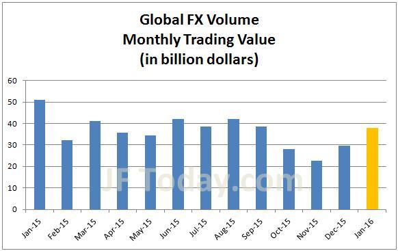 monex-global-fx-201601