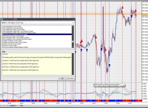 MACDFastLineSignalLineCrossSystem1