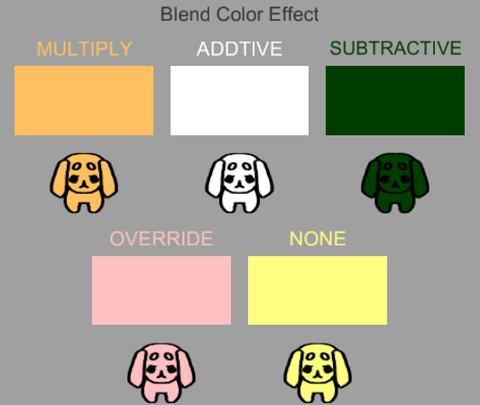 ugui-effect-tool_blend01