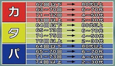 72E7E166-7447-42D9-AE3F-93E220445452