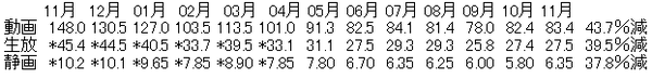 ZKAGVPc