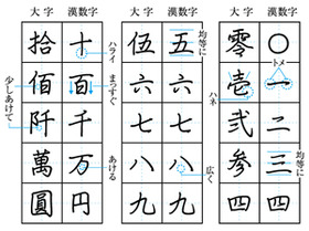kansuji_kakijun02