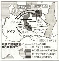 ドイツ人の強制移住