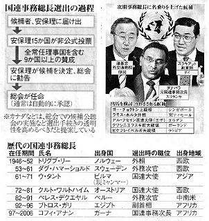 国連事務総長選び