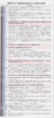 蓮舫の二重国籍発言の変遷