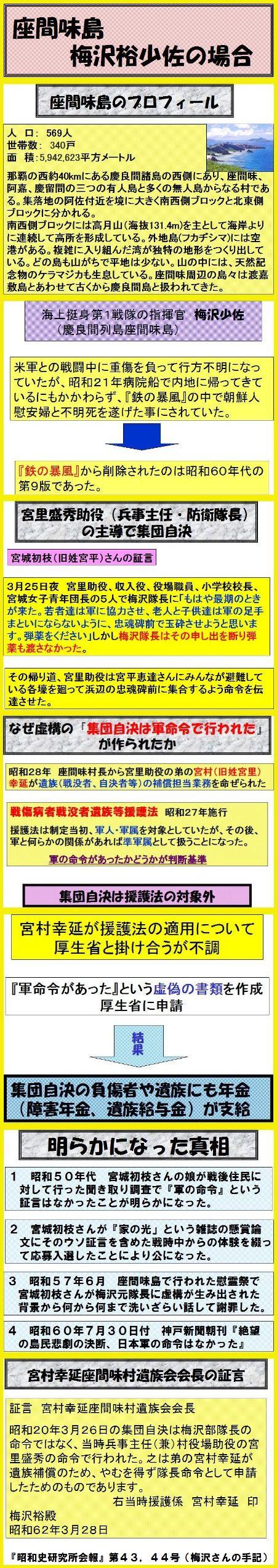 沖縄集団自決の真相2