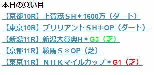 WIN5 0506