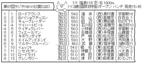 ラジオNIKKEI賞 枠順