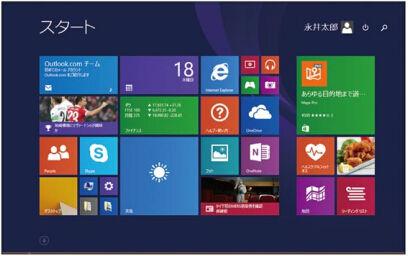Windows 8 / 8. 1の「スタート画面」
