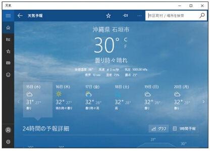 [天気]のホーム画面