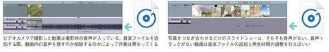 音楽ファイルの追加でシーンに盛り上がりを加える
