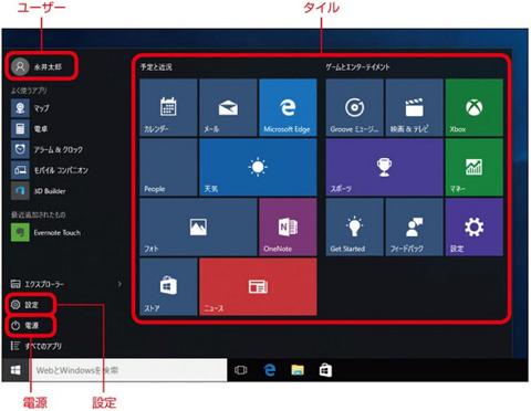 Windows 10のスタートメニュー