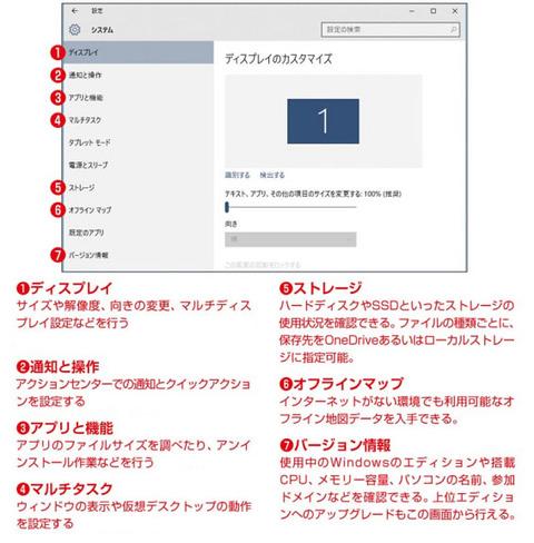 ディスプレイの設定画面([設定]の[システム]のトップ画面)