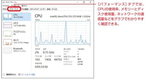 [CPU]でCPU負荷を確認する