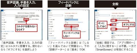 Windows10はユーザーの使用状況