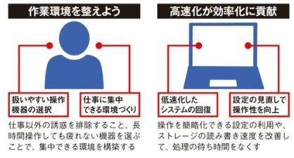 パソコンとユーザーそれぞれに見直しが必要