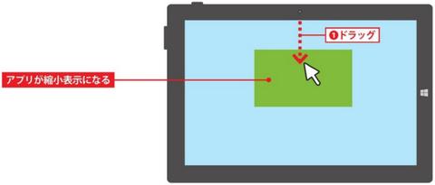 アプリを画面上端から中央方向にドラッグします