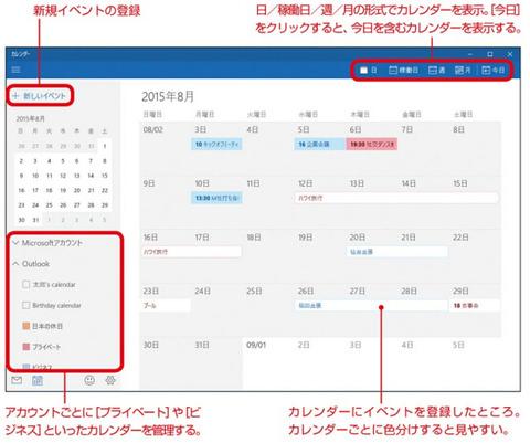 カレンダーの画面構成