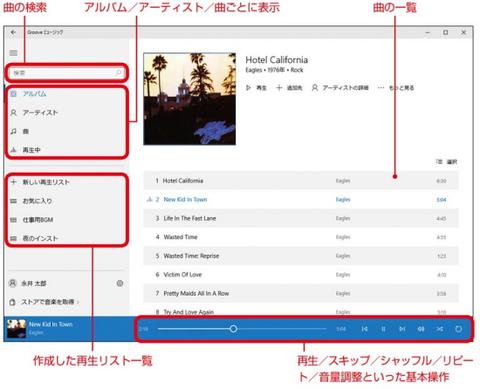 Grooveミュージックの画面構成
