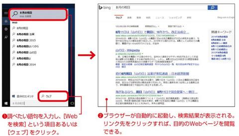 調べたいことをWebで検索