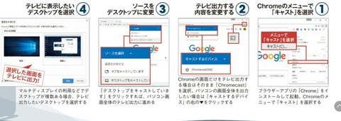Chromeを使えば無料でパソコン画面
