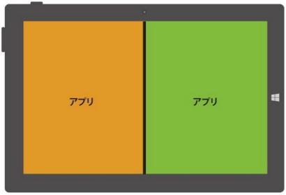 タブレットモードにおけるアプリのスナップ表示を行うことができます
