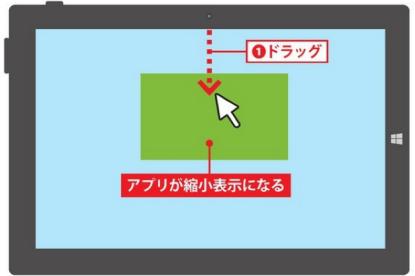 アプリを画面上端から中央方向にドラッグします1