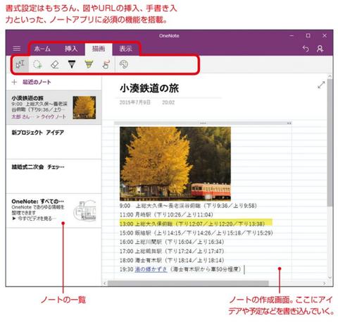 OneNoteの画面構成