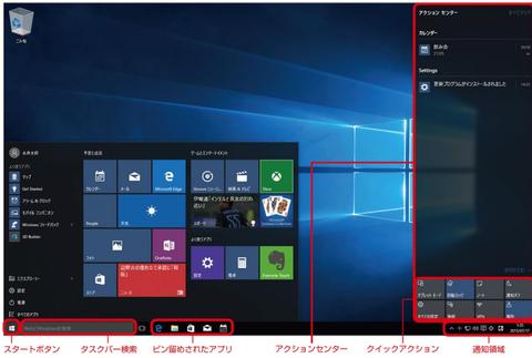 Windwos 10のデスクトップ画面