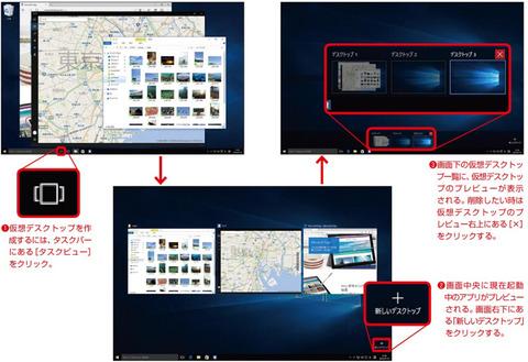 仮想デスクトップの作成と削除