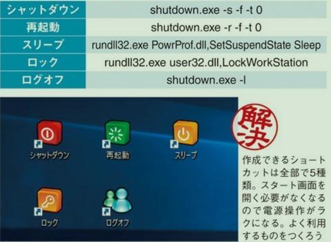 Windows 10で電源操作