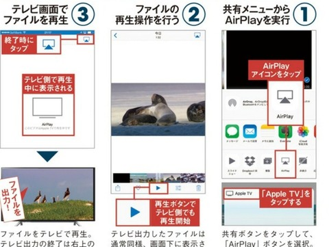 AirPlayでiPhone内の動画や画像をテレビ出力